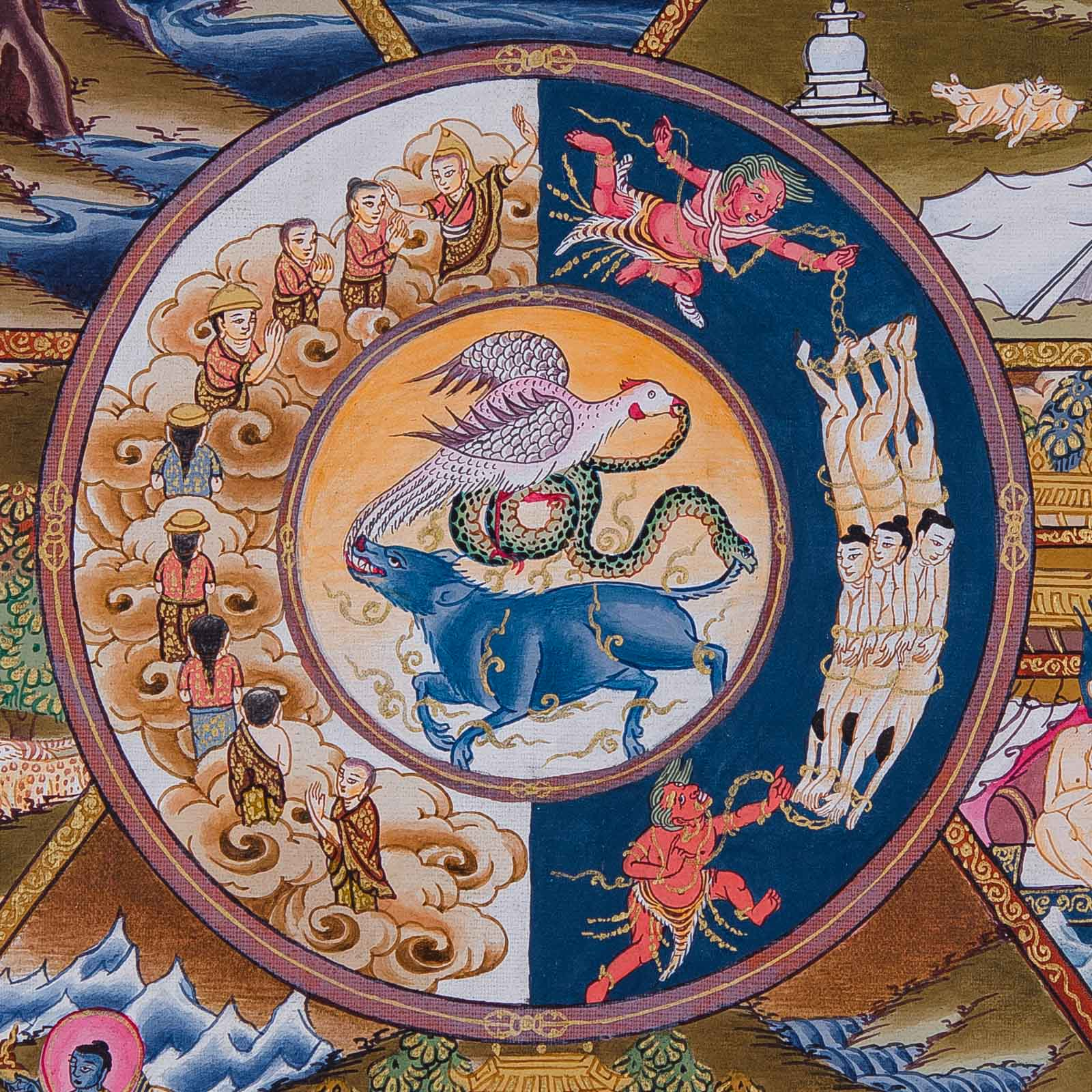 The Wheel of Life - Samsara | Thangka Mandala